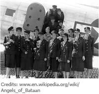 Nursing Uniforms of the Past and Present – Nurse Uniforms History